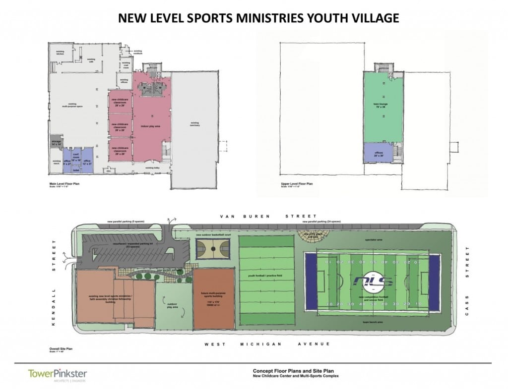 NLSM Youth Village Diagram