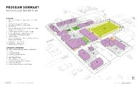 Youth Village Master Plan